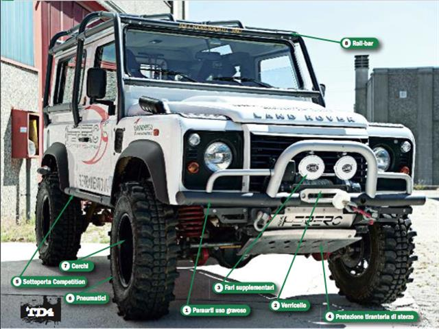 Land Rover Defender Td4 E Td5 A Confronto Caraffinity It